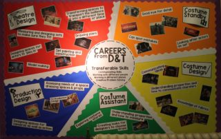 DT - Careers from DT Textiles 2019